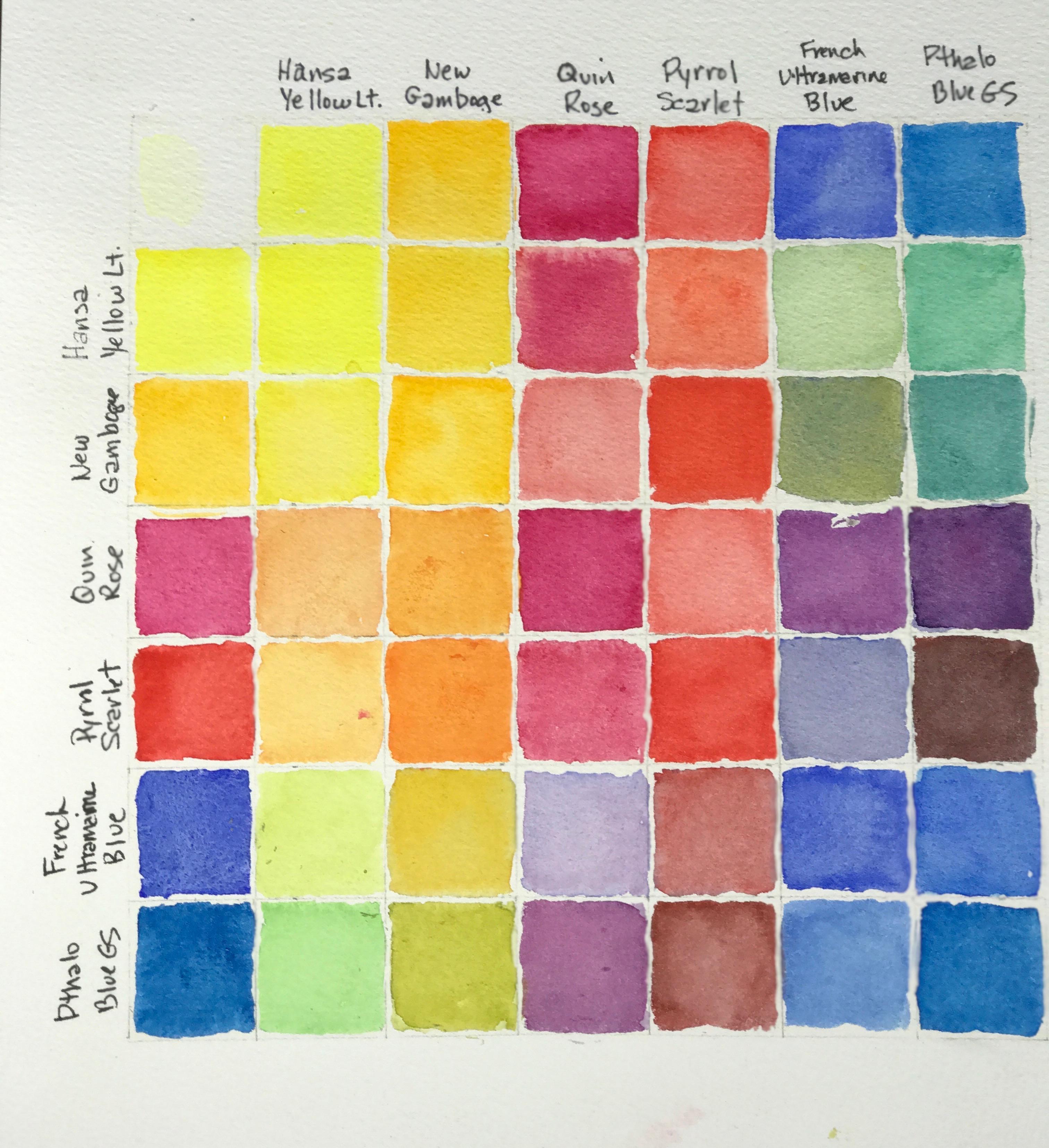 Color Mixing Chart Daniel Smith Essentials Lisa M